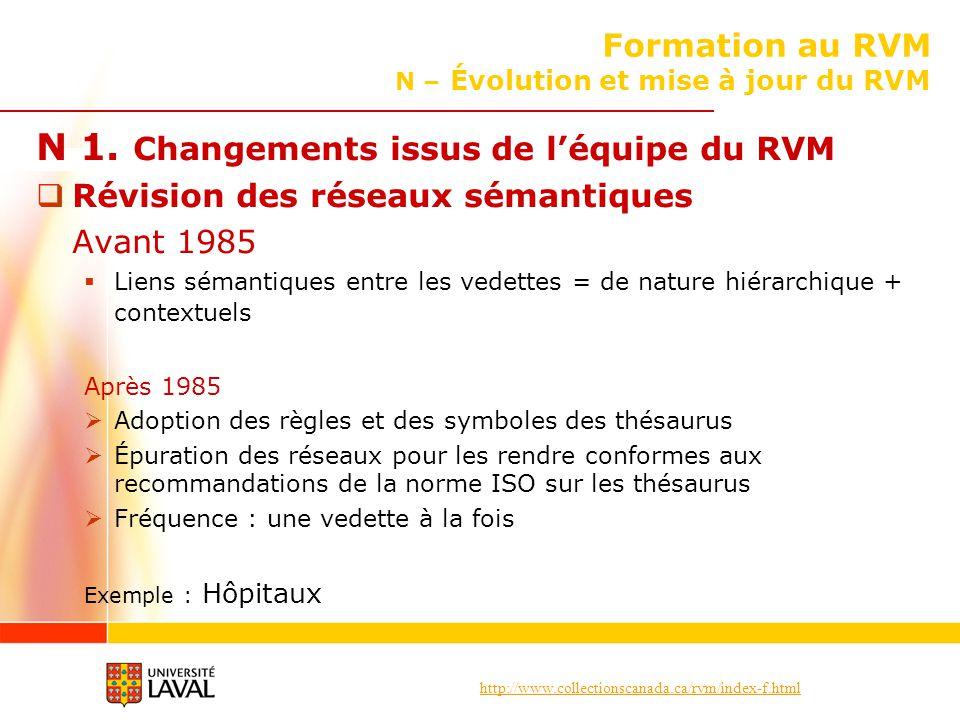 http://www.collectionscanada.ca/rvm/index-f.html Formation au RVM N – Évolution et mise à jour du RVM N 1. Changements issus de léquipe du RVM Révisio