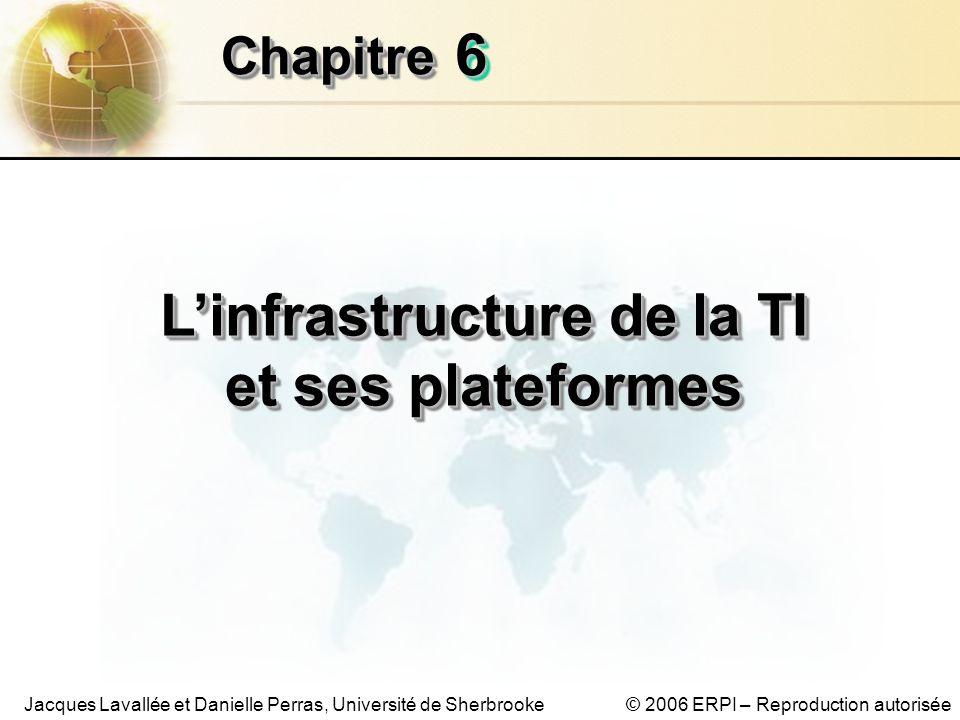 © 2006 ERPI – Reproduction autoriséeJacques Lavallée et Danielle Perras, Université de Sherbrooke 66 ChapitreChapitre Linfrastructure de la TI et ses plateformes
