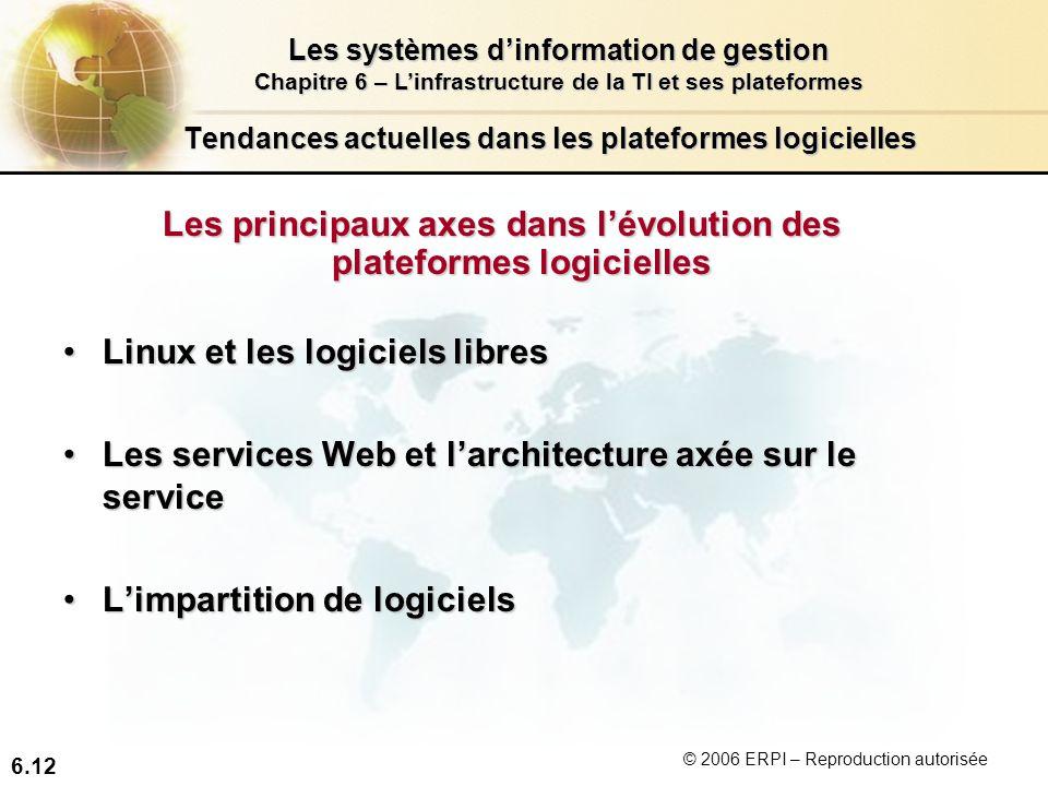 6.12 Les systèmes dinformation de gestion Chapitre 6 – Linfrastructure de la TI et ses plateformes © 2006 ERPI – Reproduction autorisée Tendances actu