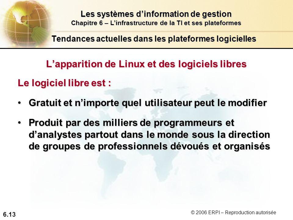 6.13 Les systèmes dinformation de gestion Chapitre 6 – Linfrastructure de la TI et ses plateformes © 2006 ERPI – Reproduction autorisée Tendances actu