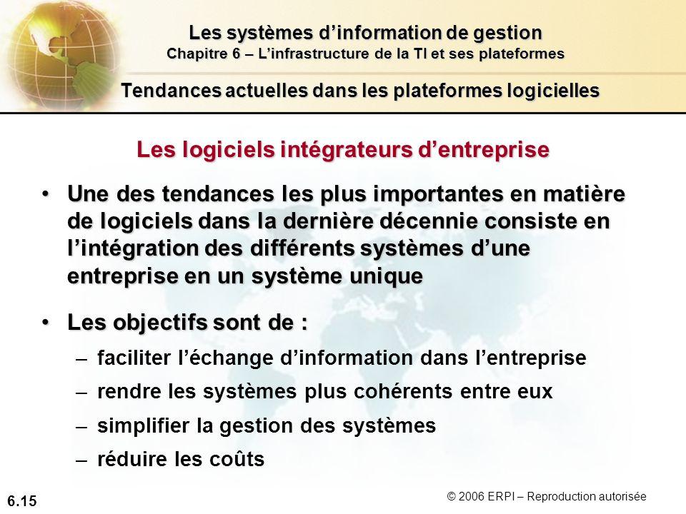 6.15 Les systèmes dinformation de gestion Chapitre 6 – Linfrastructure de la TI et ses plateformes © 2006 ERPI – Reproduction autorisée Tendances actu