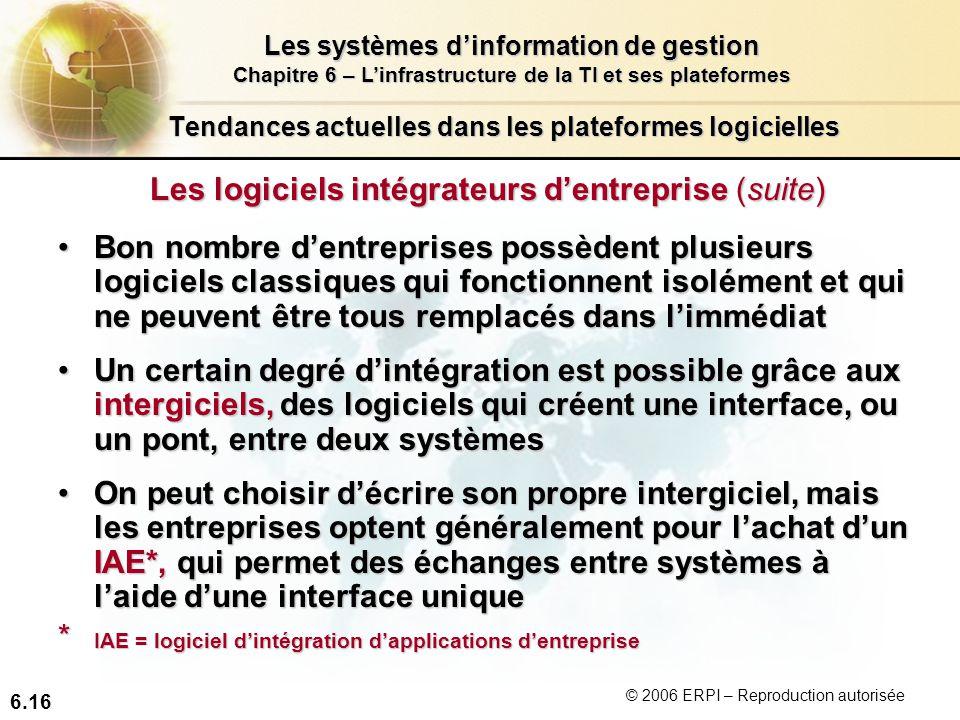 6.16 Les systèmes dinformation de gestion Chapitre 6 – Linfrastructure de la TI et ses plateformes © 2006 ERPI – Reproduction autorisée Tendances actu
