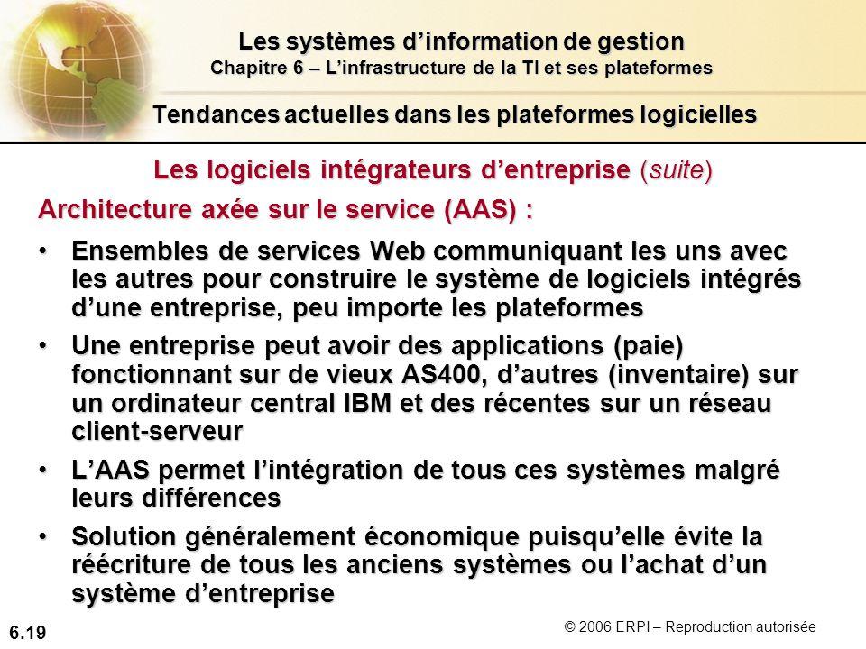 6.19 Les systèmes dinformation de gestion Chapitre 6 – Linfrastructure de la TI et ses plateformes © 2006 ERPI – Reproduction autorisée Tendances actu