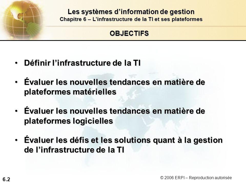 6.2 Les systèmes dinformation de gestion Chapitre 6 – Linfrastructure de la TI et ses plateformes © 2006 ERPI – Reproduction autorisée OBJECTIFS Défin