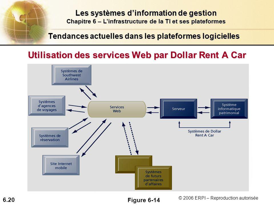 6.20 Les systèmes dinformation de gestion Chapitre 6 – Linfrastructure de la TI et ses plateformes © 2006 ERPI – Reproduction autorisée Tendances actu