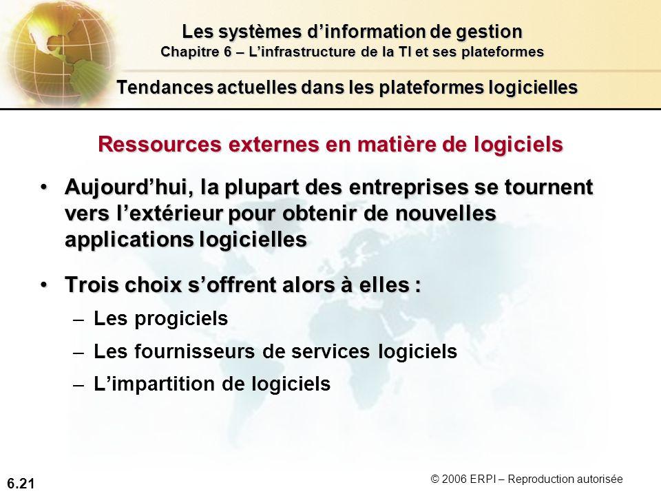 6.21 Les systèmes dinformation de gestion Chapitre 6 – Linfrastructure de la TI et ses plateformes © 2006 ERPI – Reproduction autorisée Tendances actu