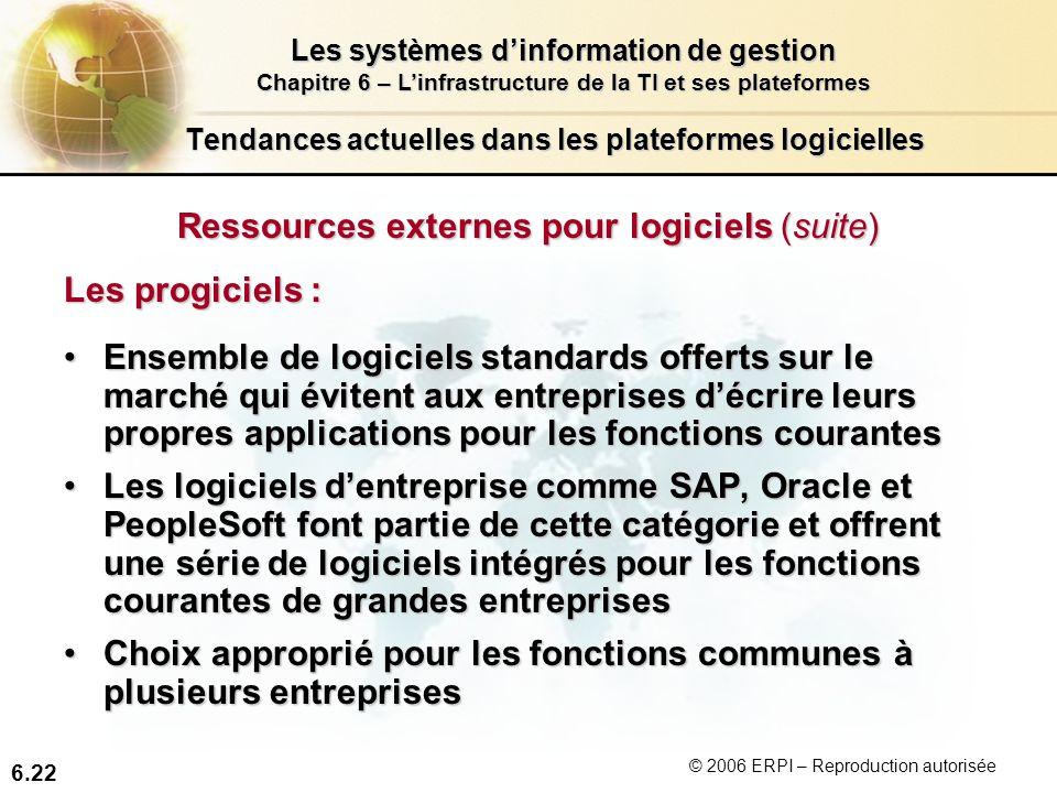 6.22 Les systèmes dinformation de gestion Chapitre 6 – Linfrastructure de la TI et ses plateformes © 2006 ERPI – Reproduction autorisée Tendances actu