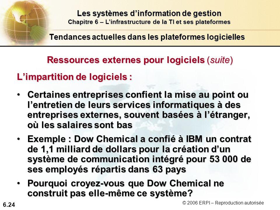 6.24 Les systèmes dinformation de gestion Chapitre 6 – Linfrastructure de la TI et ses plateformes © 2006 ERPI – Reproduction autorisée Tendances actu