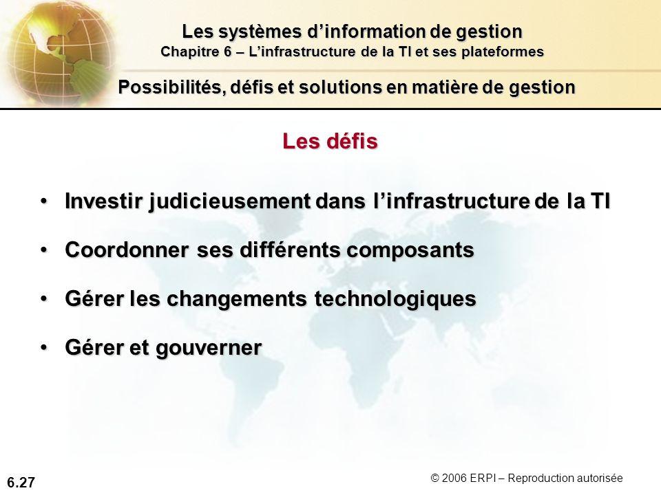 6.27 Les systèmes dinformation de gestion Chapitre 6 – Linfrastructure de la TI et ses plateformes © 2006 ERPI – Reproduction autorisée Possibilités,