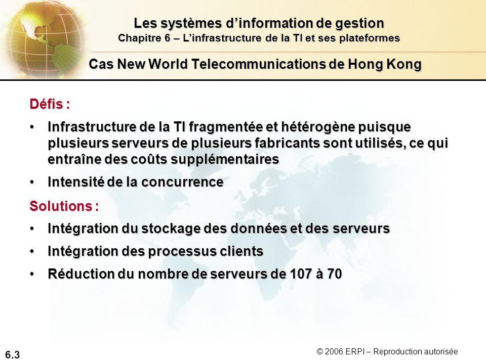 6.3 Les systèmes dinformation de gestion Chapitre 6 – Linfrastructure de la TI et ses plateformes © 2006 ERPI – Reproduction autorisée Cas New World Telecommunications de Hong Kong Défis : Infrastructure de la TI fragmentée et hétérogène puisque plusieurs serveurs de plusieurs fabricants sont utilisés, ce qui entraîne des coûts supplémentairesInfrastructure de la TI fragmentée et hétérogène puisque plusieurs serveurs de plusieurs fabricants sont utilisés, ce qui entraîne des coûts supplémentaires Intensité de la concurrenceIntensité de la concurrence Solutions : Intégration du stockage des données et des serveursIntégration du stockage des données et des serveurs Intégration des processus clientsIntégration des processus clients Réduction du nombre de serveurs de 107 à 70Réduction du nombre de serveurs de 107 à 70