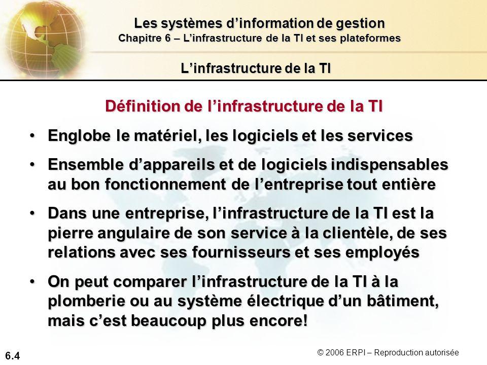 6.4 Les systèmes dinformation de gestion Chapitre 6 – Linfrastructure de la TI et ses plateformes © 2006 ERPI – Reproduction autorisée Linfrastructure
