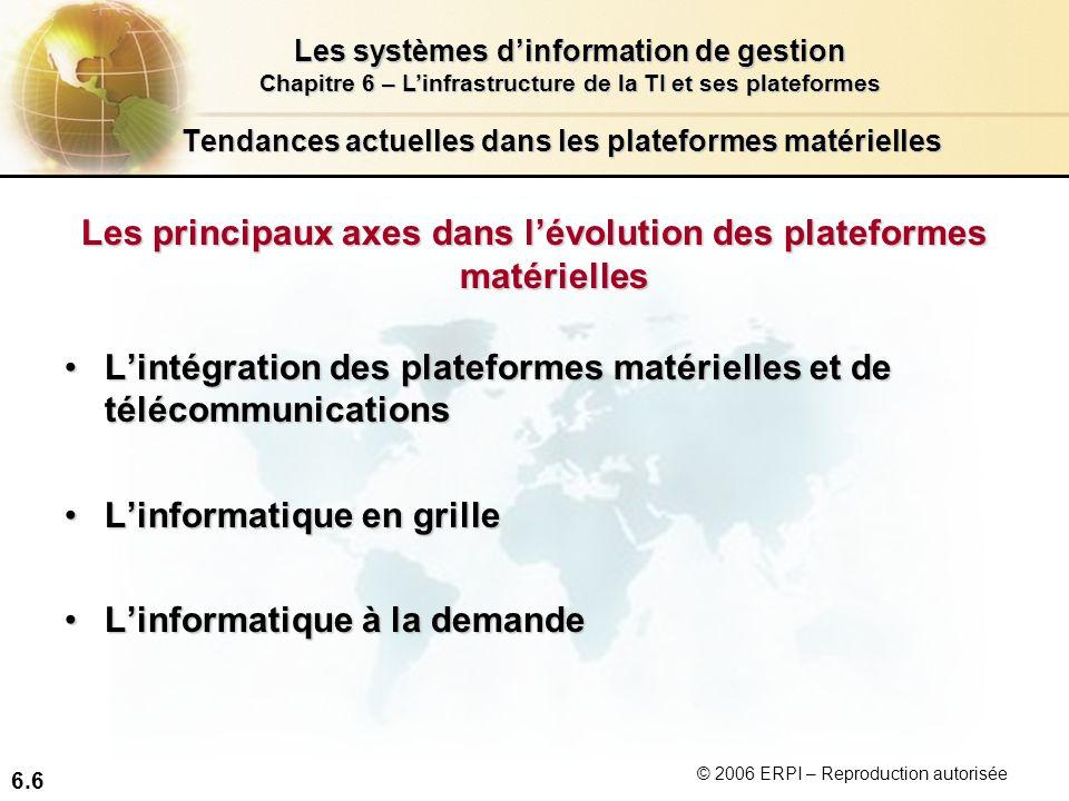 6.6 Les systèmes dinformation de gestion Chapitre 6 – Linfrastructure de la TI et ses plateformes © 2006 ERPI – Reproduction autorisée Tendances actue