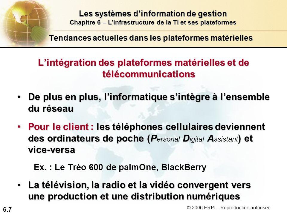 6.7 Les systèmes dinformation de gestion Chapitre 6 – Linfrastructure de la TI et ses plateformes © 2006 ERPI – Reproduction autorisée Tendances actuelles dans les plateformes matérielles Lintégration des plateformes matérielles et de télécommunications De plus en plus, linformatique sintègre à lensemble du réseauDe plus en plus, linformatique sintègre à lensemble du réseau Pour le client : les téléphones cellulaires deviennent des ordinateurs de poche (P D A) et vice-versaPour le client : les téléphones cellulaires deviennent des ordinateurs de poche (P ersonal D igital A ssistant ) et vice-versa Ex.