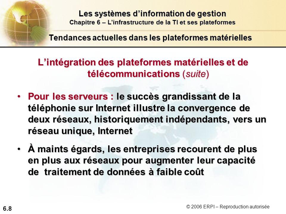 6.8 Les systèmes dinformation de gestion Chapitre 6 – Linfrastructure de la TI et ses plateformes © 2006 ERPI – Reproduction autorisée Tendances actuelles dans les plateformes matérielles Lintégration des plateformes matérielles et de télécommunications (suite) Pour les serveurs : le succès grandissant de la téléphonie sur Internet illustre la convergence de deux réseaux, historiquement indépendants, vers un réseau unique, InternetPour les serveurs : le succès grandissant de la téléphonie sur Internet illustre la convergence de deux réseaux, historiquement indépendants, vers un réseau unique, Internet À maints égards, les entreprises recourent de plus en plus aux réseaux pour augmenter leur capacité de traitement de données à faible coûtÀ maints égards, les entreprises recourent de plus en plus aux réseaux pour augmenter leur capacité de traitement de données à faible coût