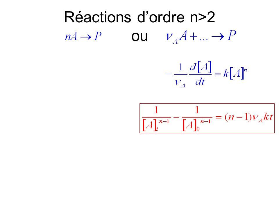 Réactions dordre n>2 ou