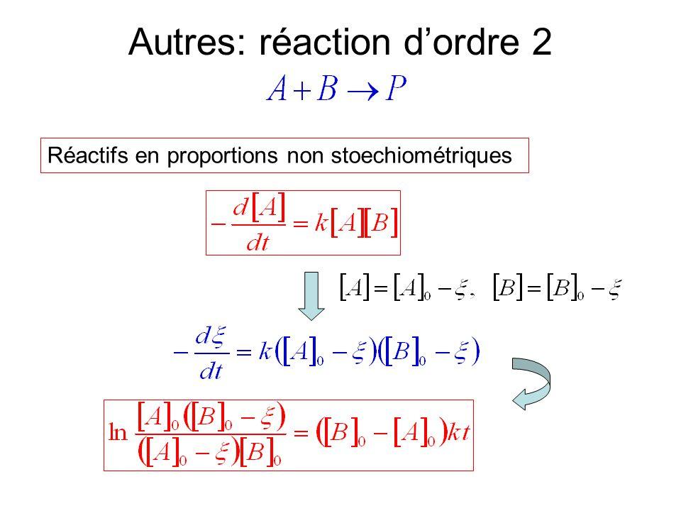 Autres: réaction dordre 2 Réactifs en proportions non stoechiométriques
