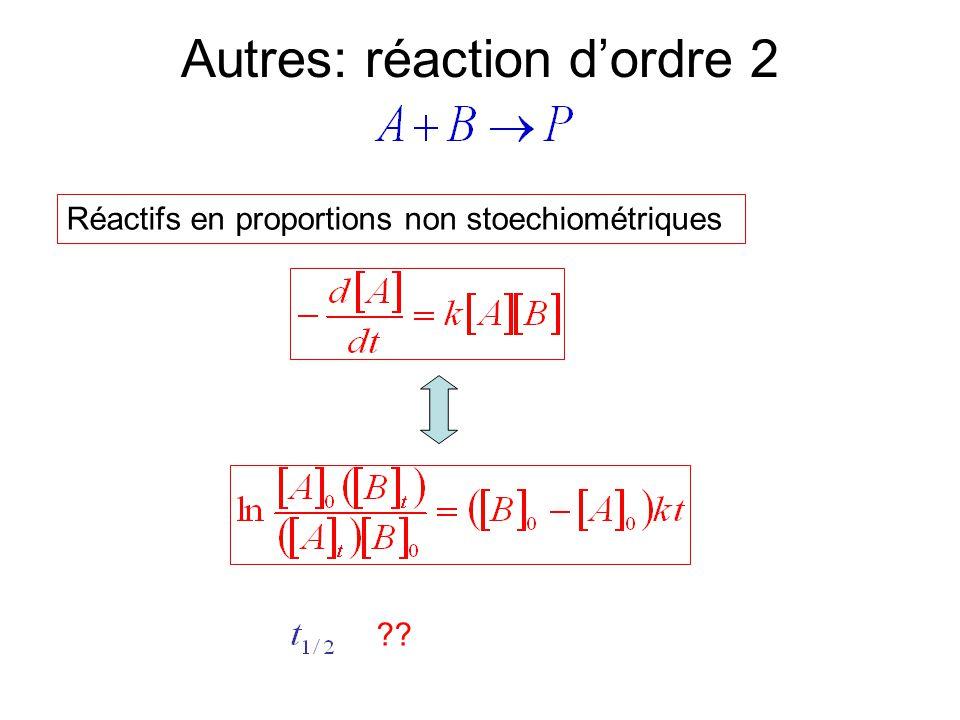 Autres: réaction dordre 2 Réactifs en proportions non stoechiométriques ??