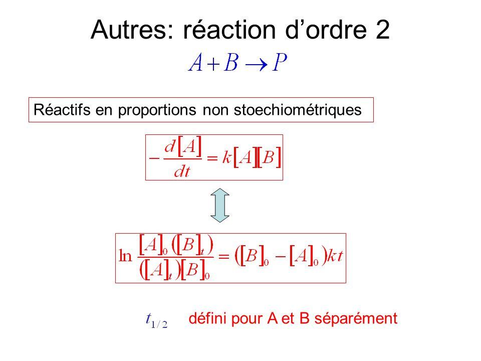 Autres: réaction dordre 2 Réactifs en proportions non stoechiométriques défini pour A et B séparément