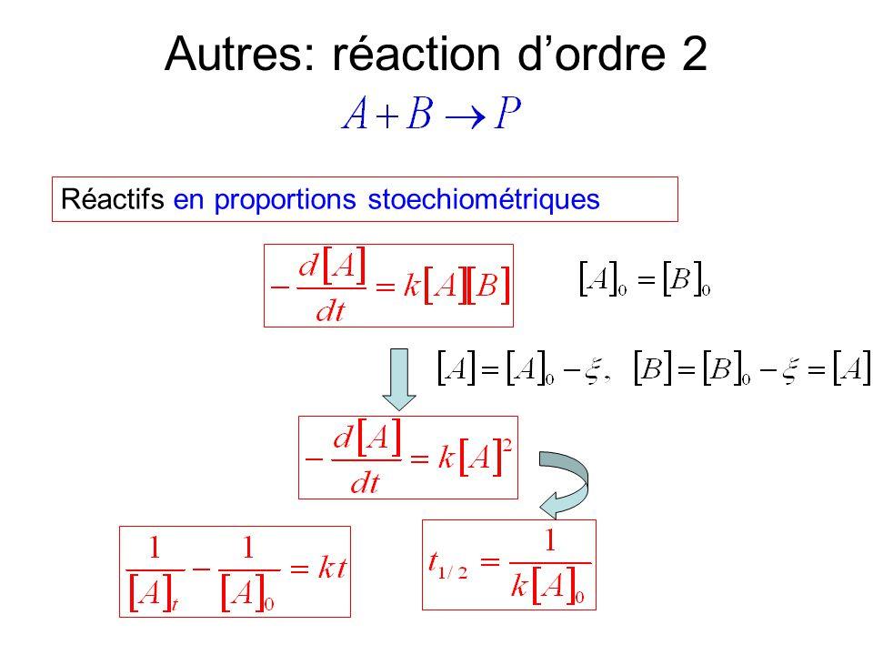 Autres: réaction dordre 2 Réactifs en proportions stoechiométriques