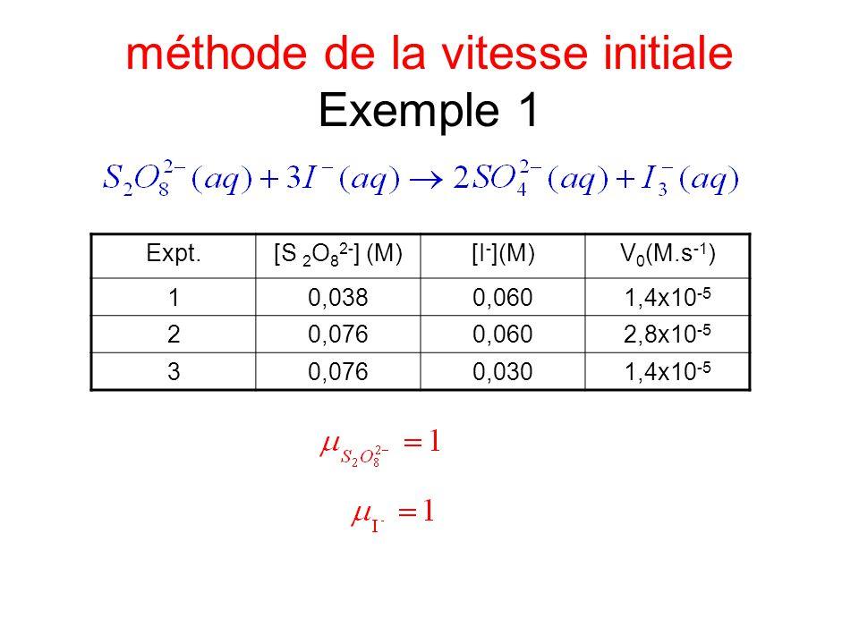 méthode de la vitesse initiale Exemple 1 Expt.[S 2 O 8 2- ] (M)[I - ](M)V 0 (M.s -1 ) 10,0380,0601,4x10 -5 20,0760,0602,8x10 -5 30,0760,0301,4x10 -5