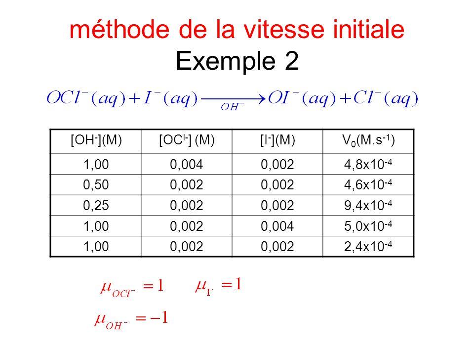 méthode de la vitesse initiale Exemple 2 [OH - ](M)[OC l- ] (M)[I - ](M)V 0 (M.s -1 ) 1,000,0040,0024,8x10 -4 0,500,002 4,6x10 -4 0,250,002 9,4x10 -4
