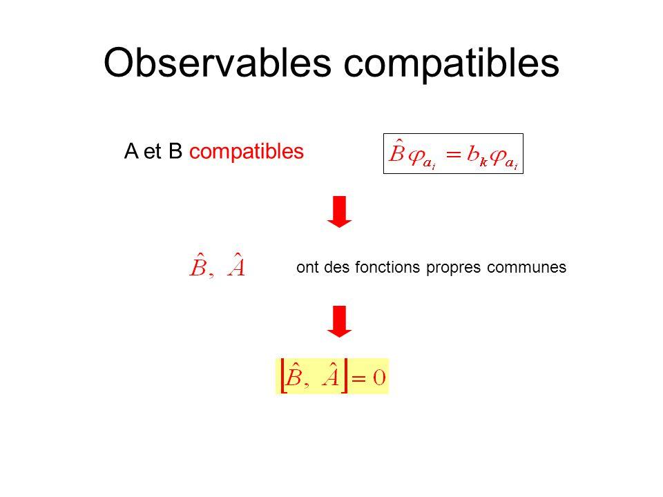 Observables compatibles A et B compatibles ont des fonctions propres communes