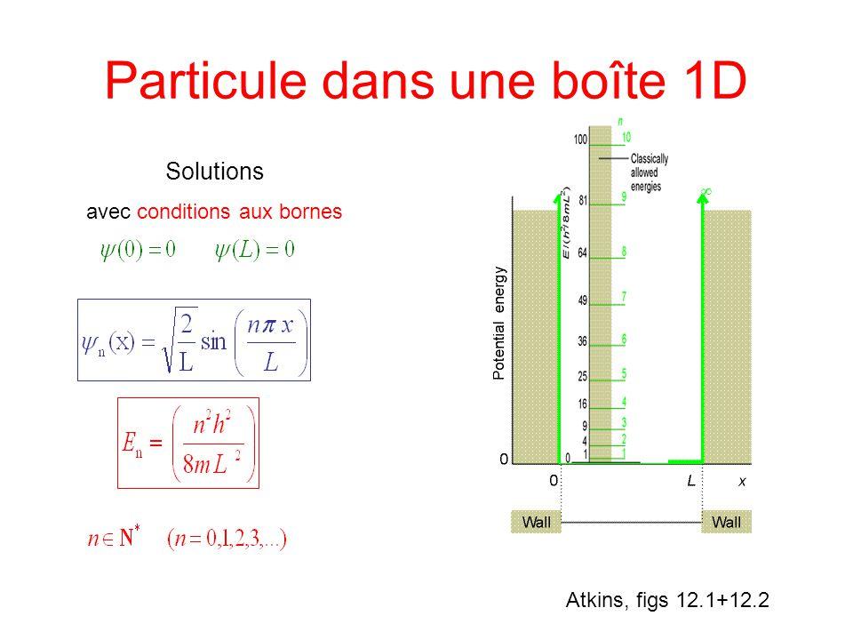 Particule dans une boîte 1D Atkins, figs 12.1+12.2 Solutions avec conditions aux bornes