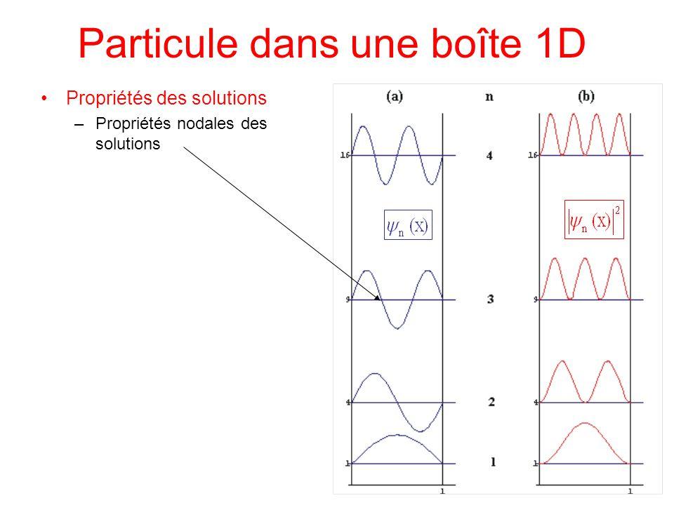 Propriétés des solutions –Propriétés nodales des solutions Particule dans une boîte 1D