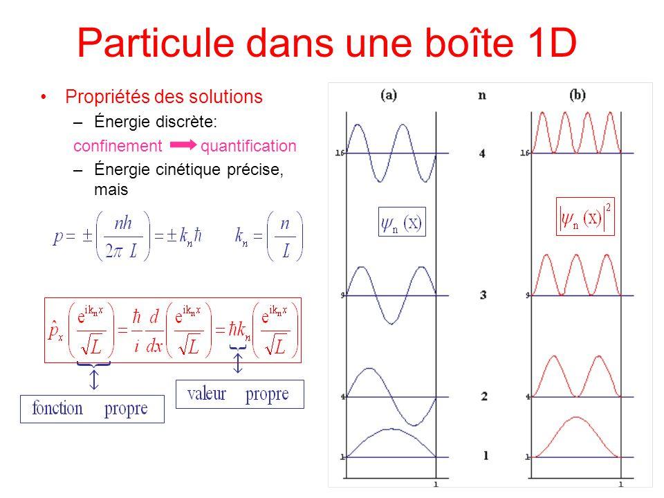 Propriétés des solutions –Énergie discrète: confinement quantification –Énergie cinétique précise, mais Particule dans une boîte 1D