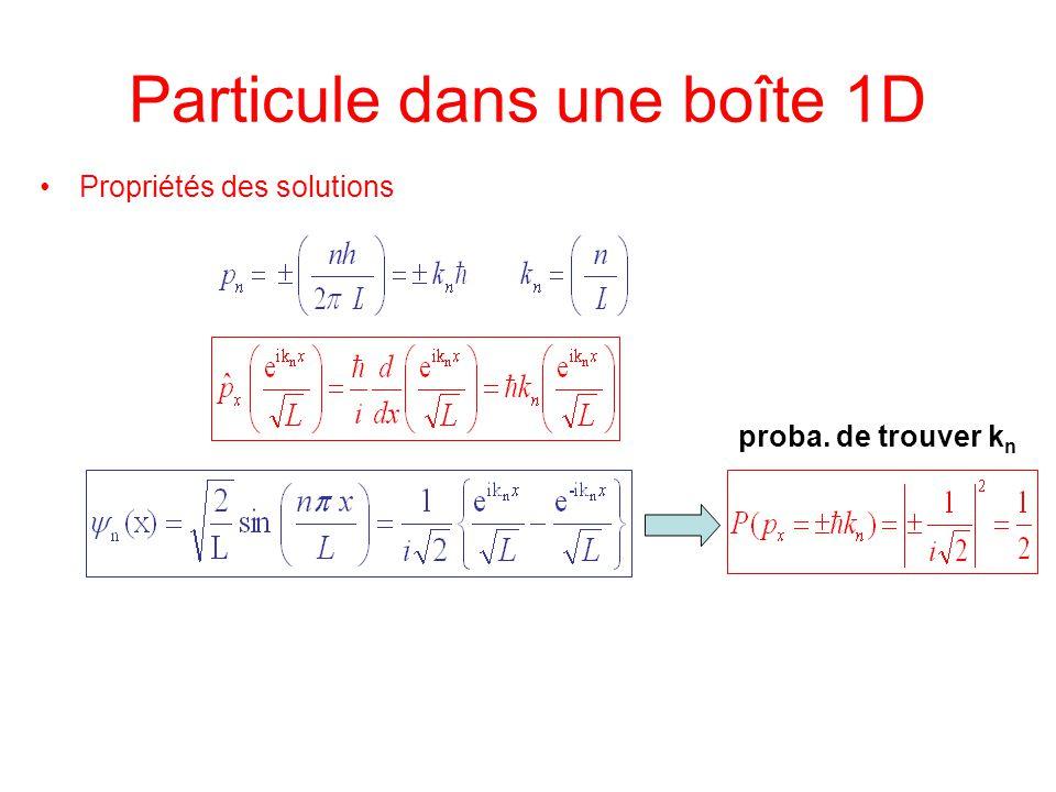 Particule dans une boîte 1D Propriétés des solutions proba. de trouver k n