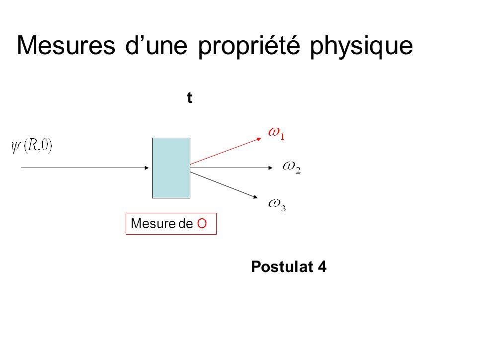 Mesures dune propriété physique Mesure de O Postulat 4 t