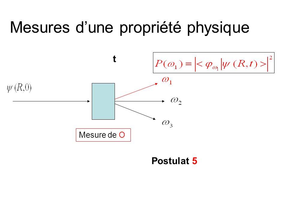 Mesures dune propriété physique Mesure de O Postulat 5 t