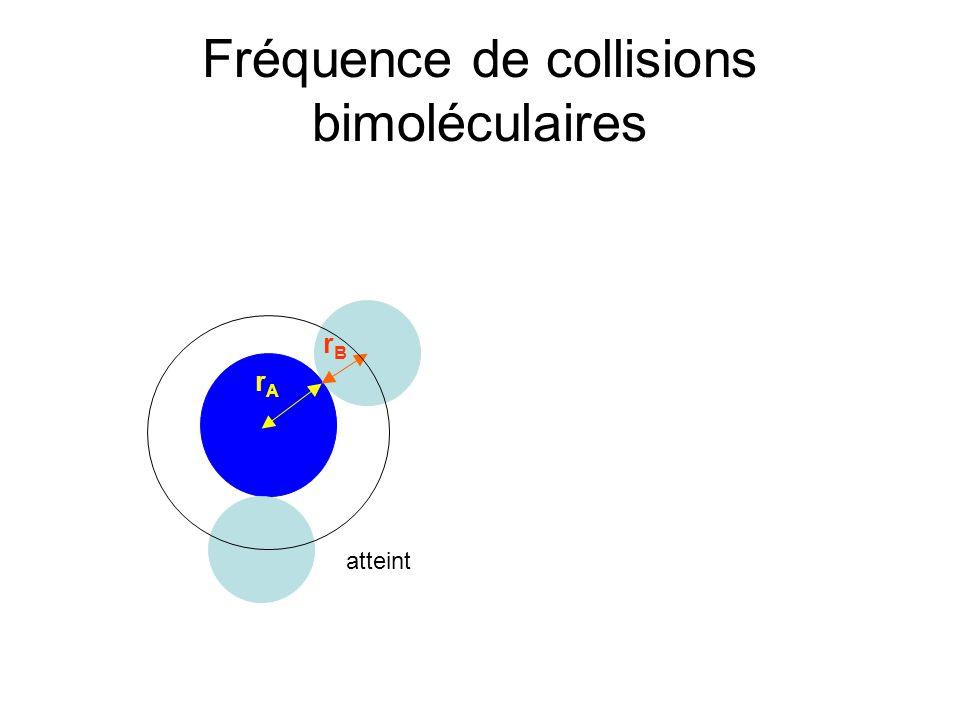 Fréquence de collisions bimoléculaires rArA rBrB atteint