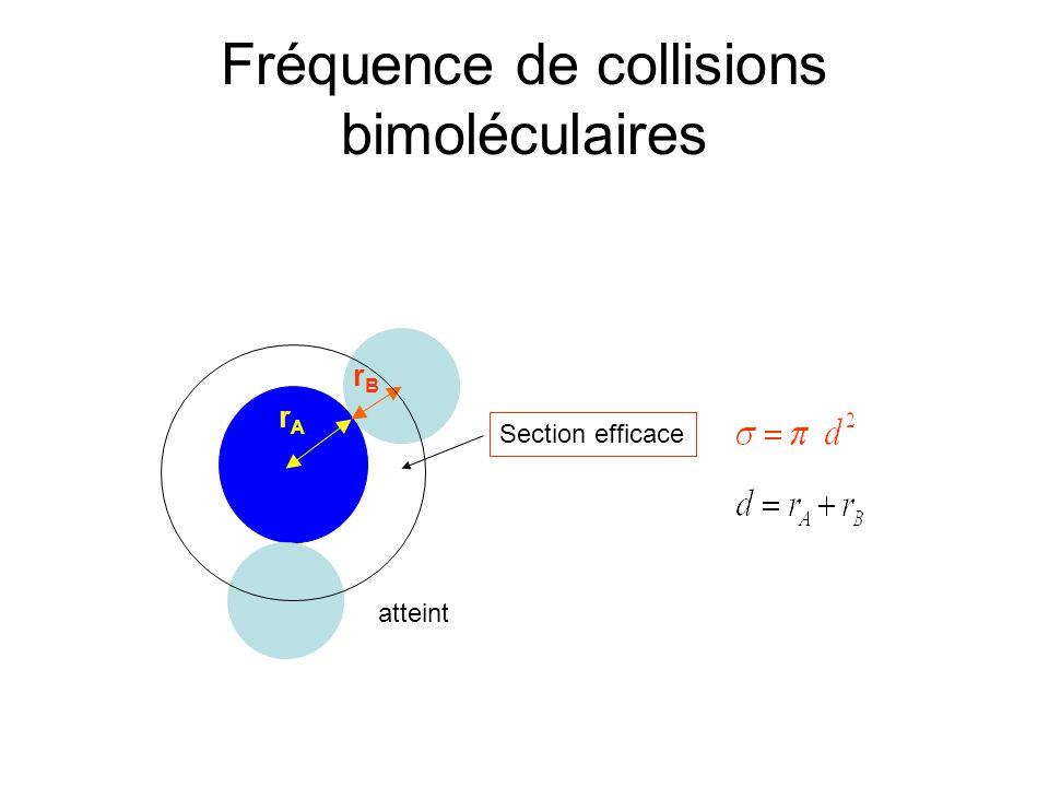 Fréquence de collisions bimoléculaires rArA rBrB atteint Section efficace