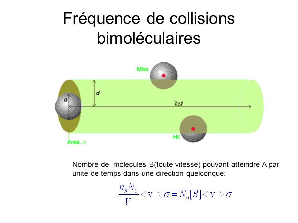 Fréquence de collisions bimoléculaires Nombre de molécules B(toute vitesse) pouvant atteindre A par unité de temps dans une direction quelconque: