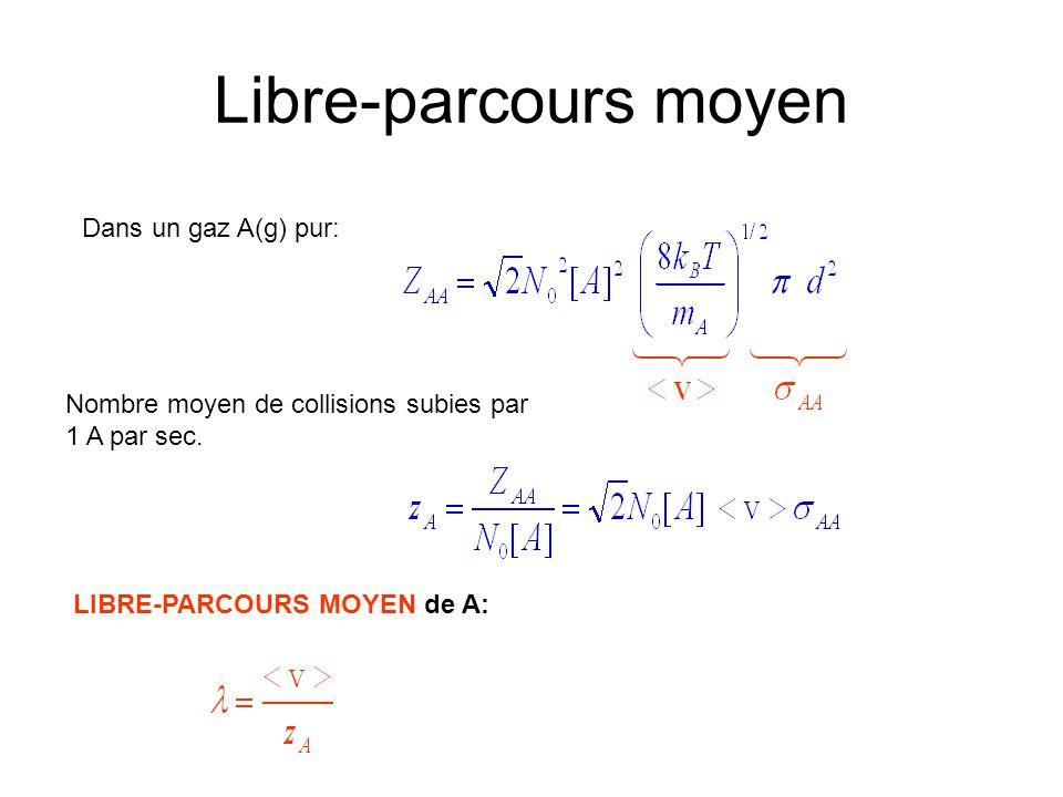 Libre-parcours moyen Dans un gaz A(g) pur: Nombre moyen de collisions subies par 1 A par sec. LIBRE-PARCOURS MOYEN de A: