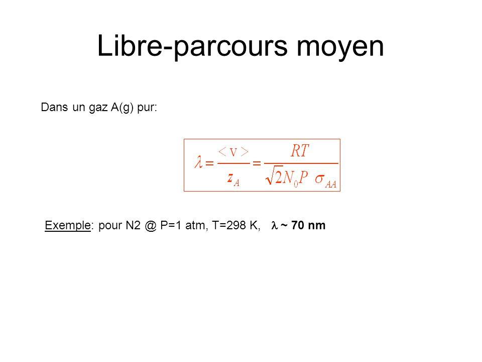 Libre-parcours moyen Dans un gaz A(g) pur: Exemple: pour N2 @ P=1 atm, T=298 K, ~ 70 nm