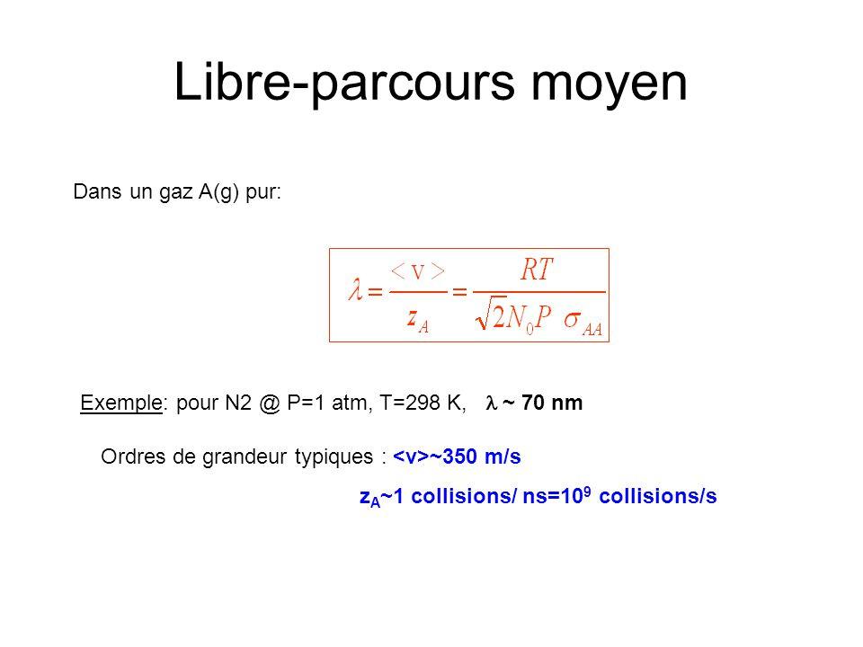 Libre-parcours moyen Dans un gaz A(g) pur: Exemple: pour N2 @ P=1 atm, T=298 K, ~ 70 nm Ordres de grandeur typiques : ~350 m/s z A ~1 collisions/ ns=1