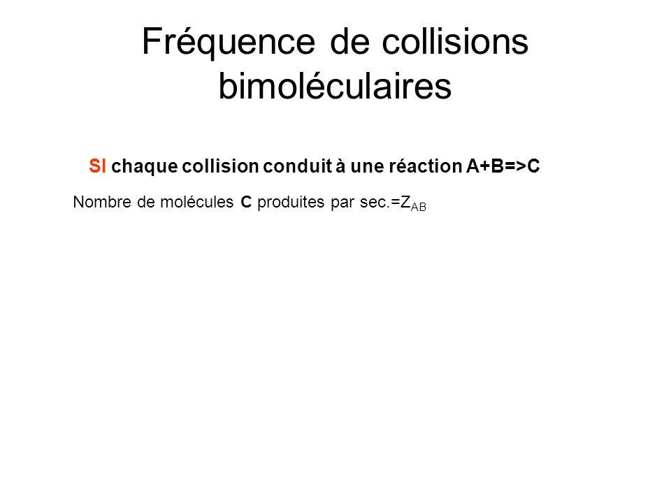 Fréquence de collisions bimoléculaires SI chaque collision conduit à une réaction A+B=>C Nombre de molécules C produites par sec.=Z AB