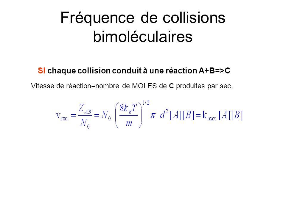 Fréquence de collisions bimoléculaires SI chaque collision conduit à une réaction A+B=>C Vitesse de réaction=nombre de MOLES de C produites par sec.