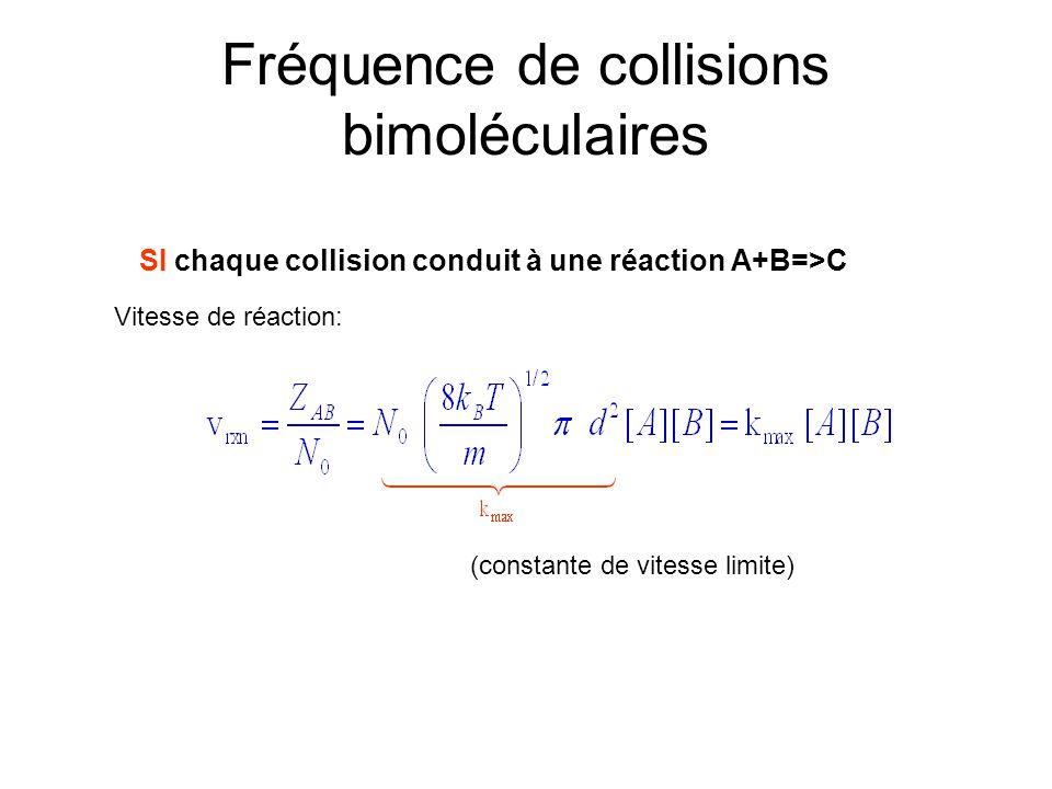 Fréquence de collisions bimoléculaires SI chaque collision conduit à une réaction A+B=>C Vitesse de réaction: (constante de vitesse limite)