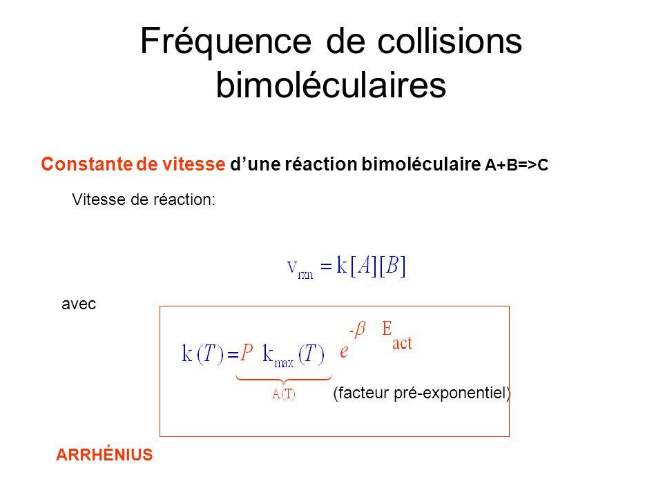Fréquence de collisions bimoléculaires Constante de vitesse dune réaction bimoléculaire A+B=>C Vitesse de réaction: avec (facteur pré-exponentiel) ARR