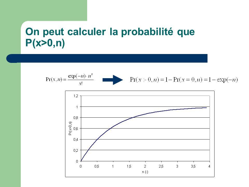 On peut calculer la probabilité que P(x>0,n)