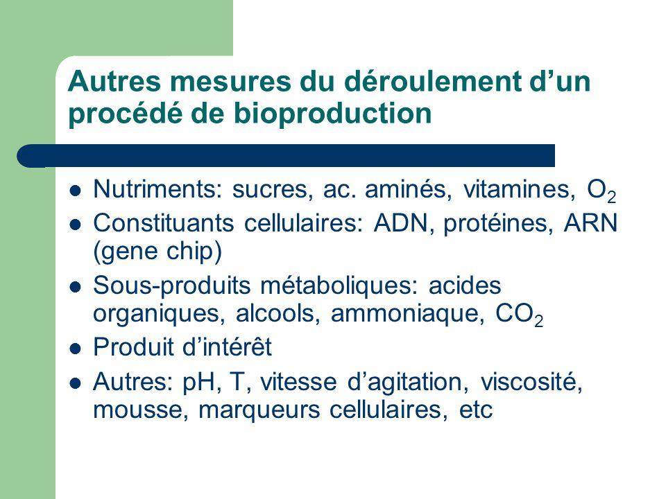 Autres mesures du déroulement dun procédé de bioproduction Nutriments: sucres, ac. aminés, vitamines, O 2 Constituants cellulaires: ADN, protéines, AR