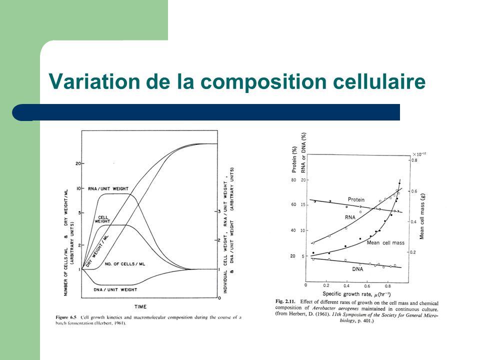 Variation de la composition cellulaire