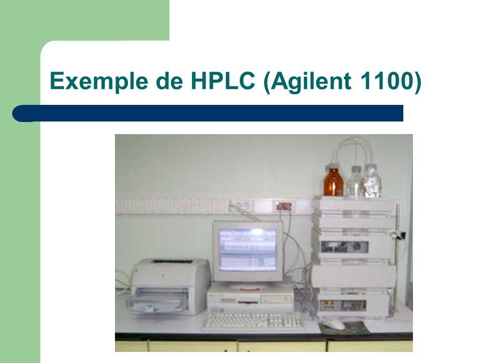 Exemple de HPLC (Agilent 1100)