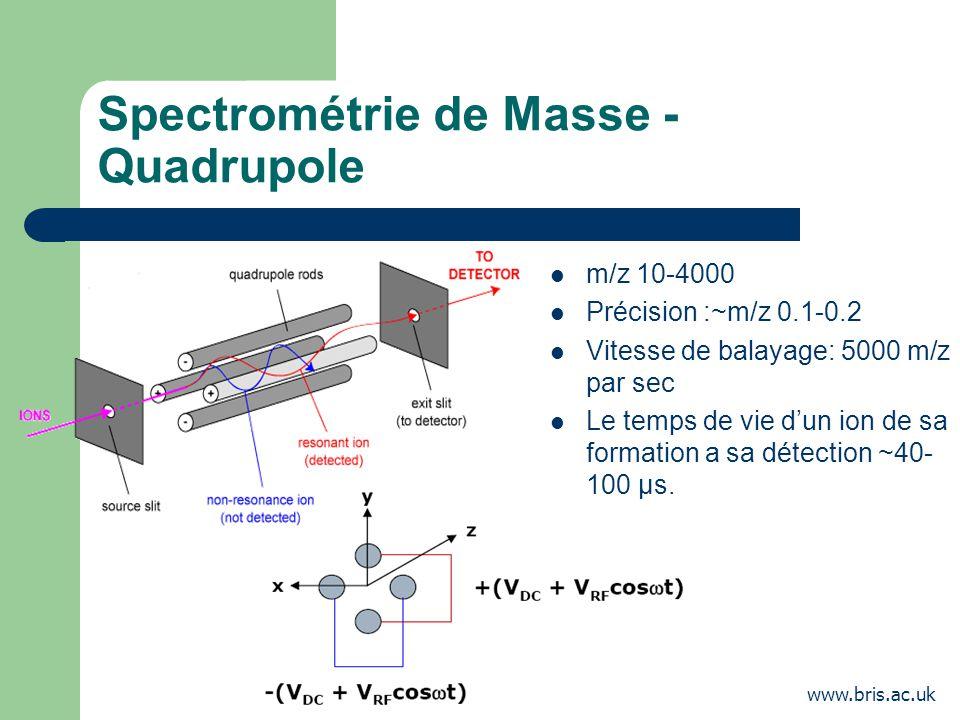 Spectrométrie de Masse - Quadrupole m/z 10-4000 Précision :~m/z 0.1-0.2 Vitesse de balayage: 5000 m/z par sec Le temps de vie dun ion de sa formation