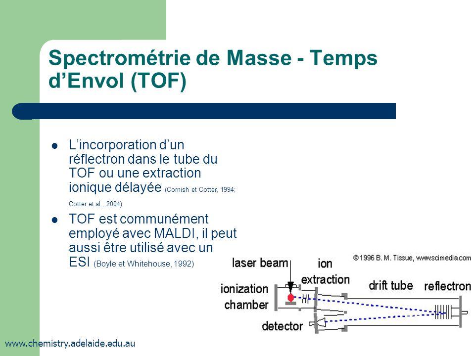 Spectrométrie de Masse - Temps dEnvol (TOF) Lincorporation dun réflectron dans le tube du TOF ou une extraction ionique délayée (Cornish et Cotter, 19