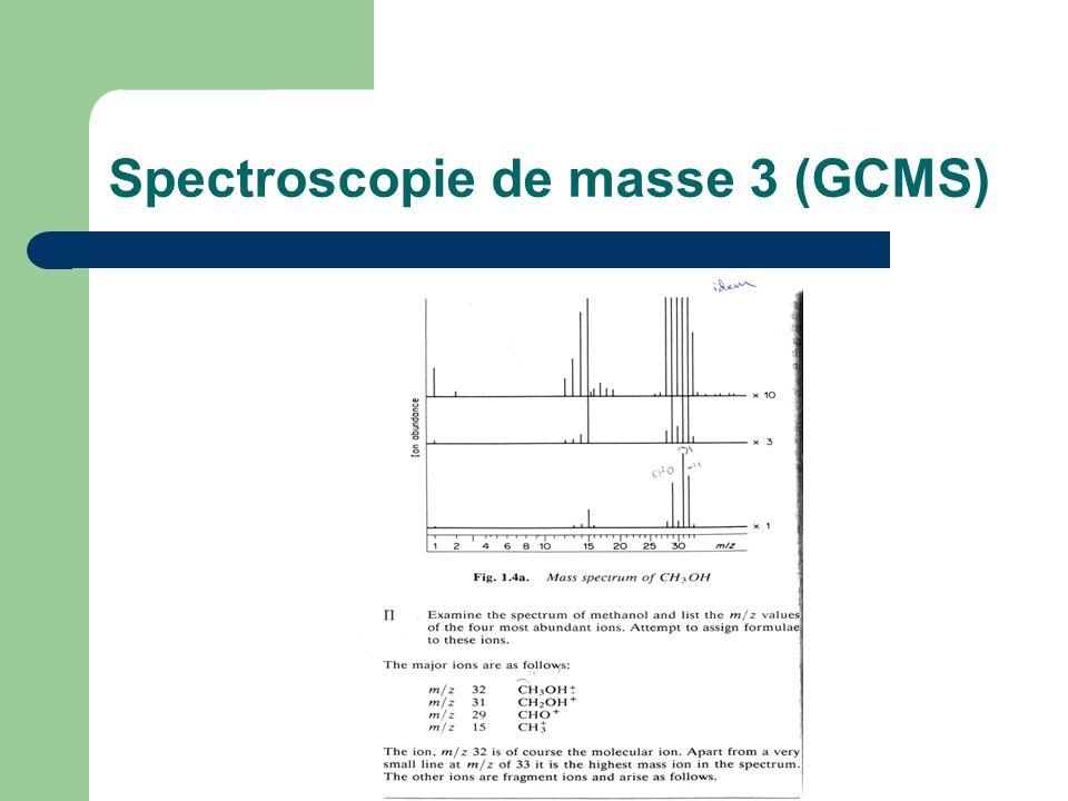 Spectroscopie de masse 3 (GCMS)