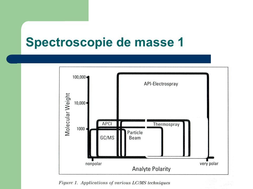 Spectroscopie de masse 1